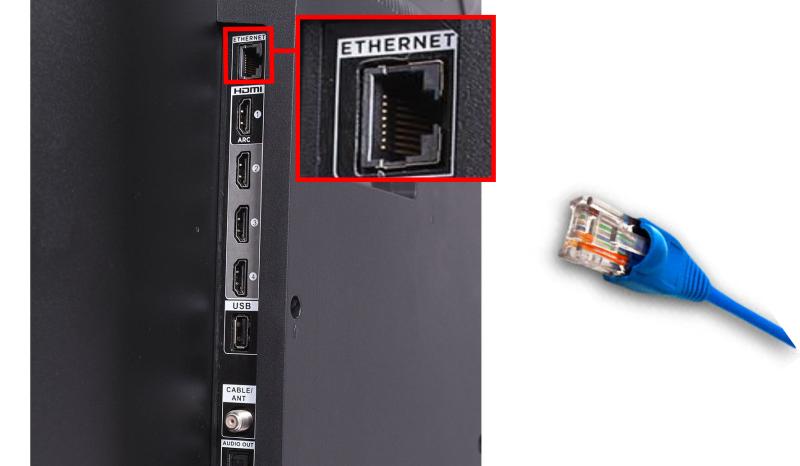 4KTV_EthernetPort